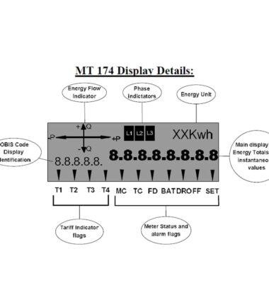 MT174-CT display