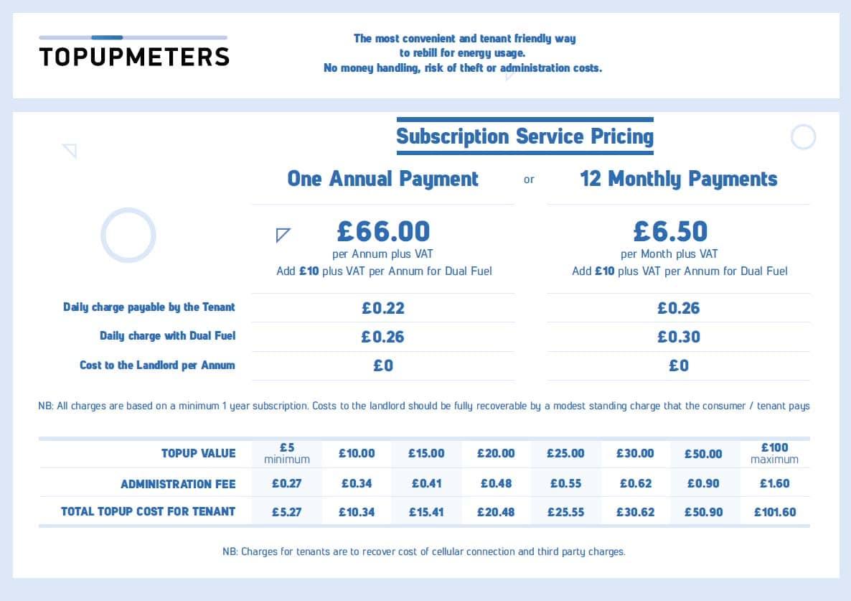 Topup meter pricing table